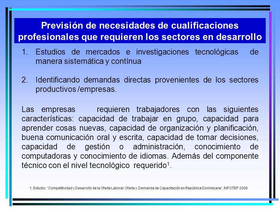 9 1.Estudios de mercados e investigaciones tecnológicas de manera sistemática y contínua 2.Identificando demandas directas provenientes de los sectore
