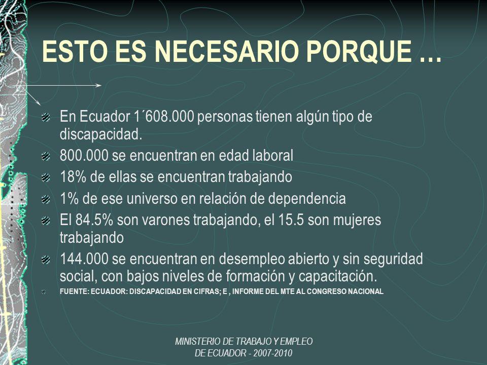 MINISTERIO DE TRABAJO Y EMPLEO DE ECUADOR - 2007-2010 ESTO ES NECESARIO PORQUE … En Ecuador 1´608.000 personas tienen algún tipo de discapacidad. 800.