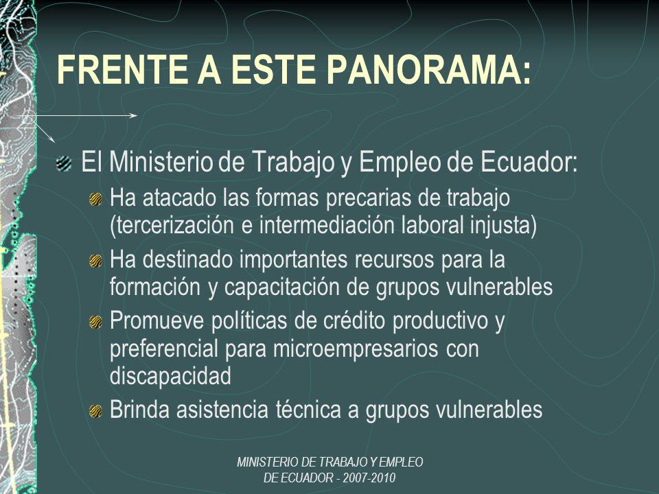 MINISTERIO DE TRABAJO Y EMPLEO DE ECUADOR - 2007-2010 FRENTE A ESTE PANORAMA: El Ministerio de Trabajo y Empleo de Ecuador: Ha atacado las formas prec