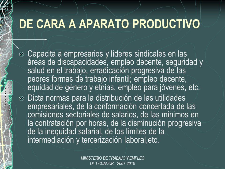 MINISTERIO DE TRABAJO Y EMPLEO DE ECUADOR - 2007-2010 DE CARA A APARATO PRODUCTIVO Capacita a empresarios y líderes sindicales en las áreas de discapa