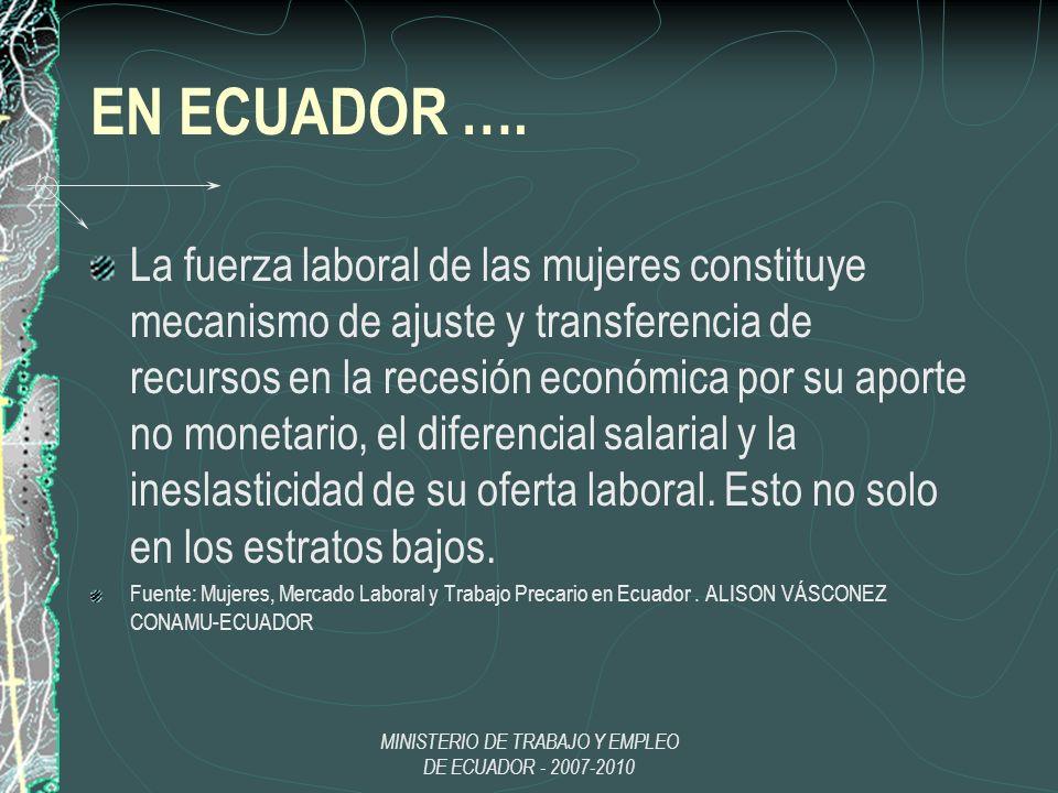 MINISTERIO DE TRABAJO Y EMPLEO DE ECUADOR - 2007-2010 EN ECUADOR …. La fuerza laboral de las mujeres constituye mecanismo de ajuste y transferencia de