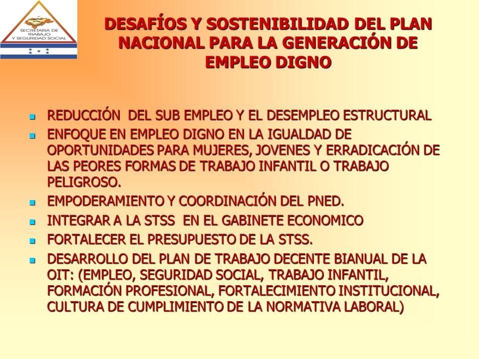 ANTECEDENTES DEL PLAN NACIONAL PARA LA GENERACIÓN DE EMPLEO DIGNO (PNED) EN HONDURAS El Gobierno (2006-2010) asume el tema de empleo digno como eje central de su estrategia de desarrollo.