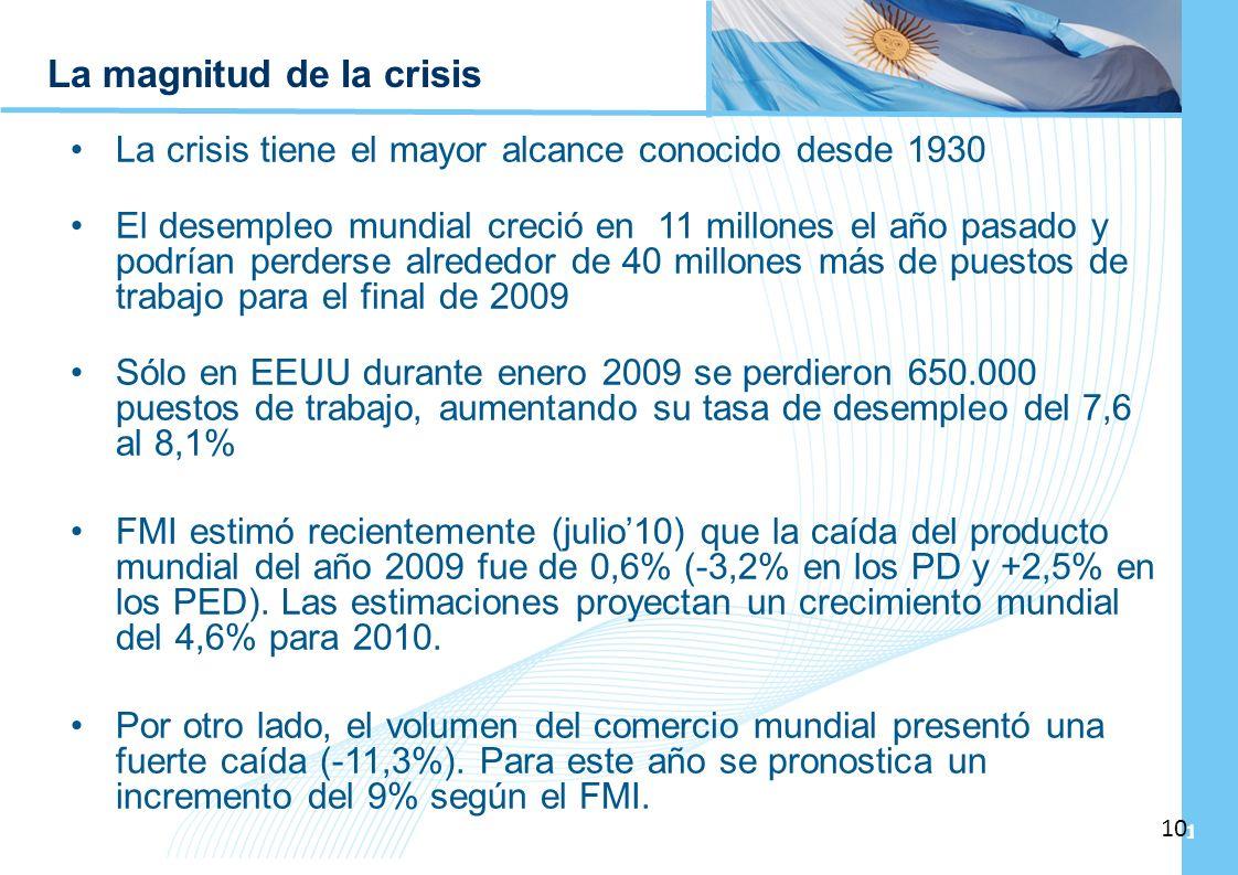 Ampliación del Sistema de Protección Social en Argentina - Período 2003-2010 10 La magnitud de la crisis La crisis tiene el mayor alcance conocido des