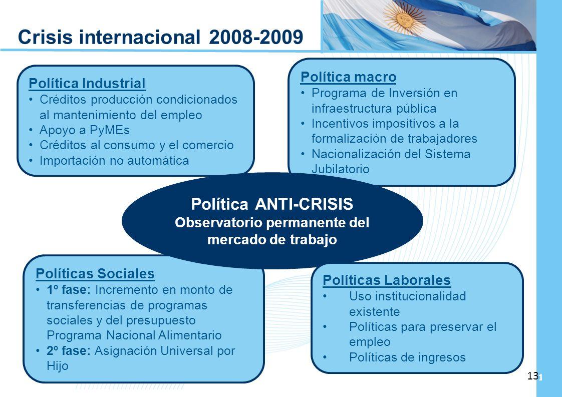 Ampliación del Sistema de Protección Social en Argentina - Período 2003-2010 13 Política Industrial Créditos producción condicionados al mantenimiento