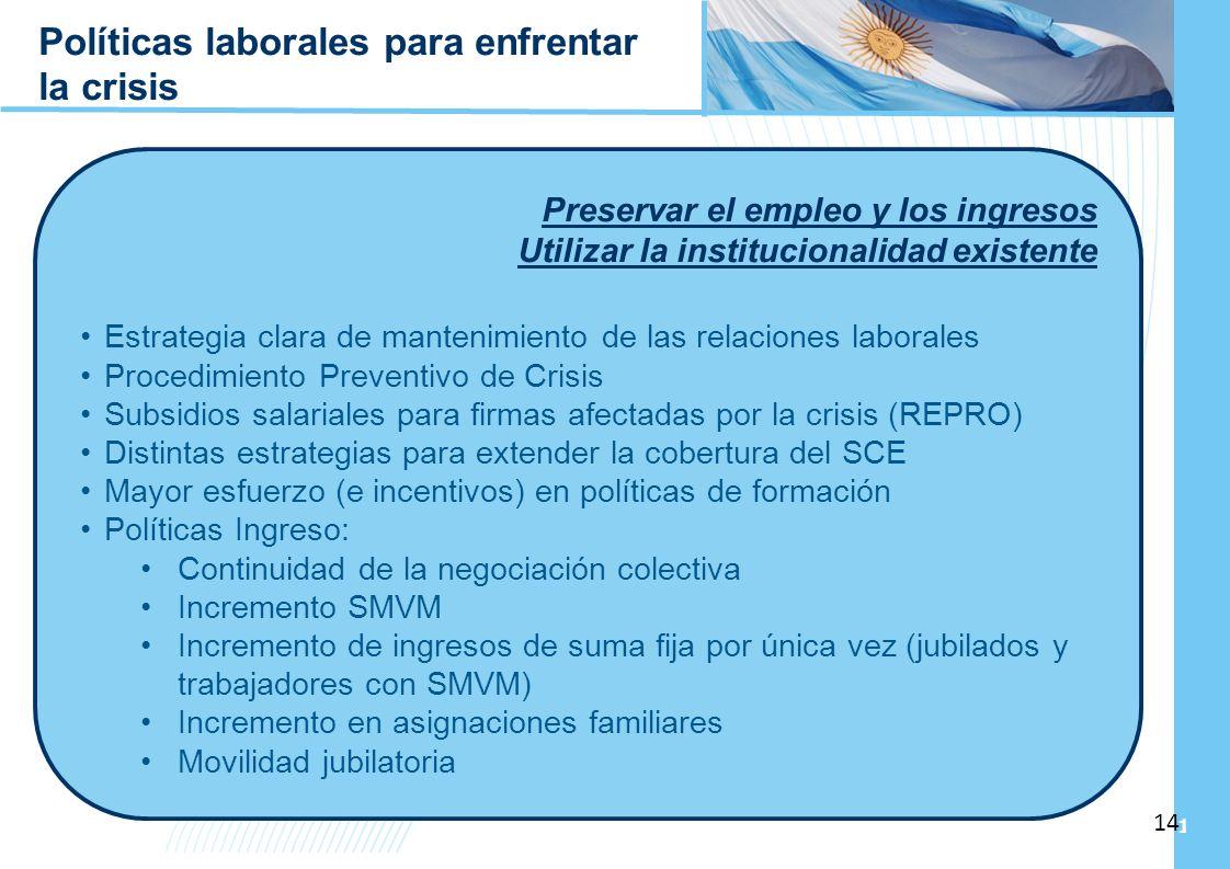 Ampliación del Sistema de Protección Social en Argentina - Período 2003-2010 14 Preservar el empleo y los ingresos Utilizar la institucionalidad exist