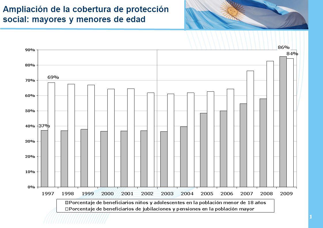 Ampliación del Sistema de Protección Social en Argentina - Período 2003-2010 16 Ampliación de la cobertura de protección social: mayores y menores de