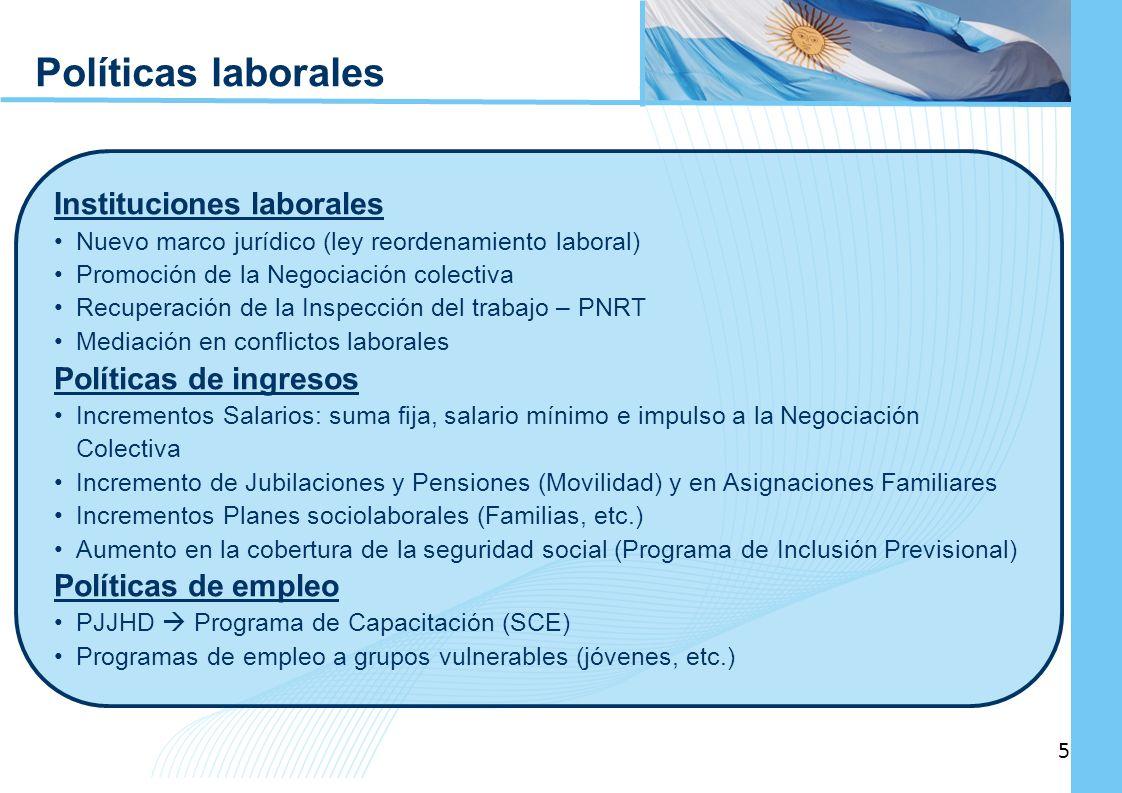 Ampliación del Sistema de Protección Social en Argentina - Período 2003-2010 5 5 Políticas laborales Instituciones laborales Nuevo marco jurídico (ley