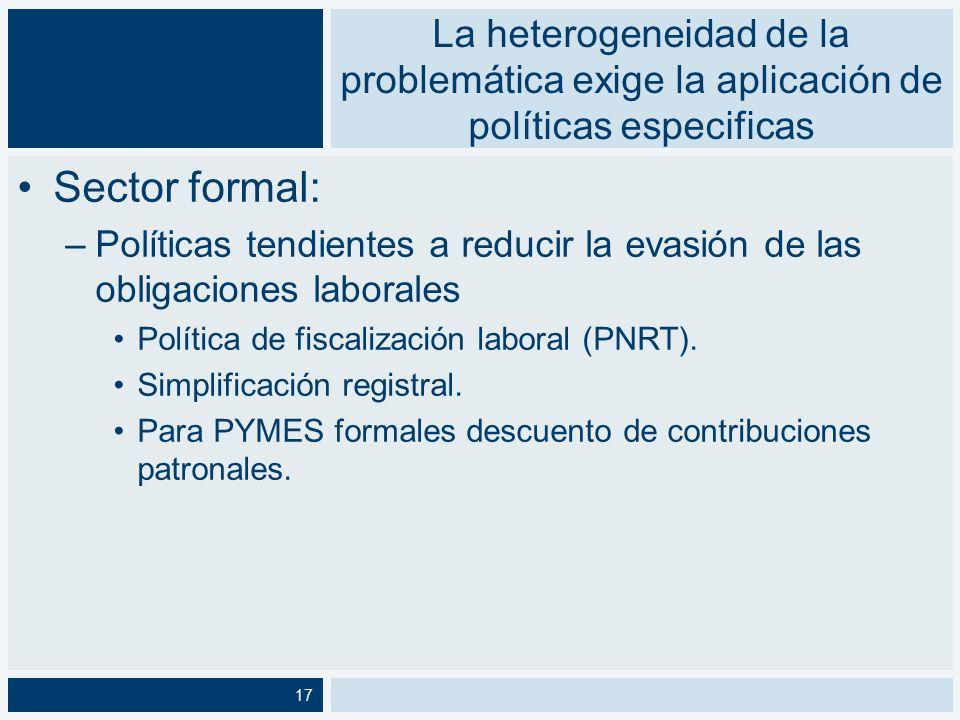 La heterogeneidad de la problemática exige la aplicación de políticas especificas Sector informal: –Políticas tendientes a mejorar el perfil productivo de las micro y pequeñas empresa: Régimen económico que protege el mercado interno y permite la creación de empresas.