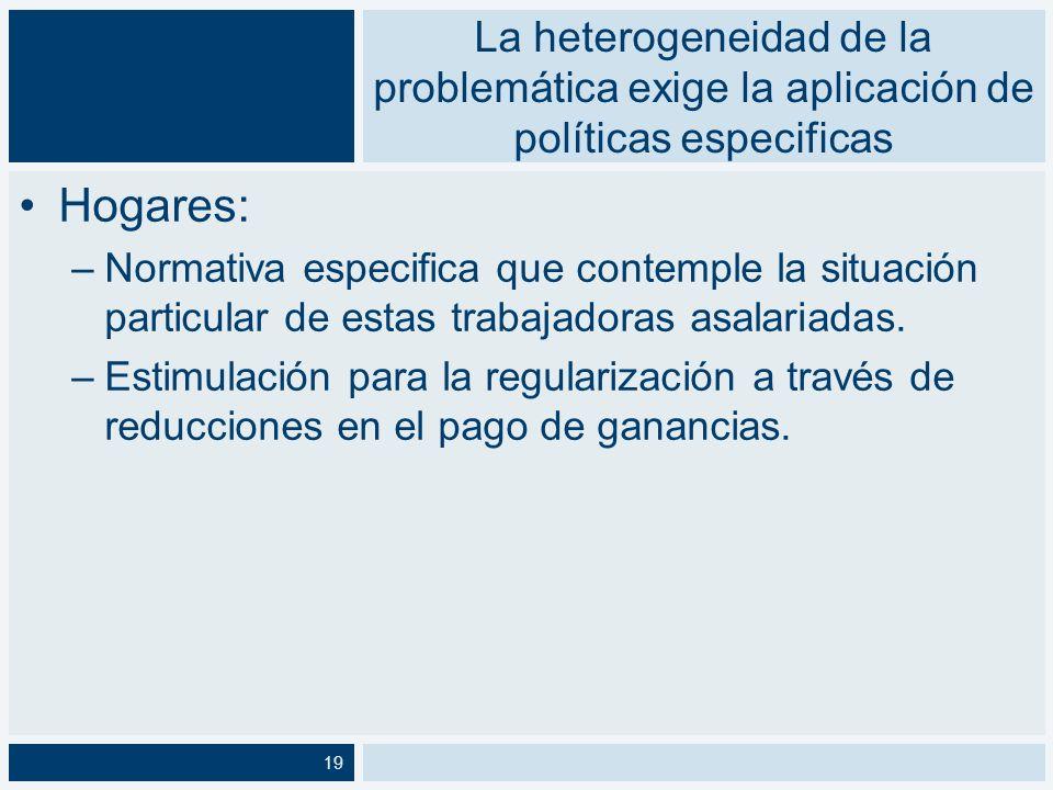 Asalariados Registrados Evolución del nivel de empleo registrado privado – Total de aglomerados relevados, EIL.