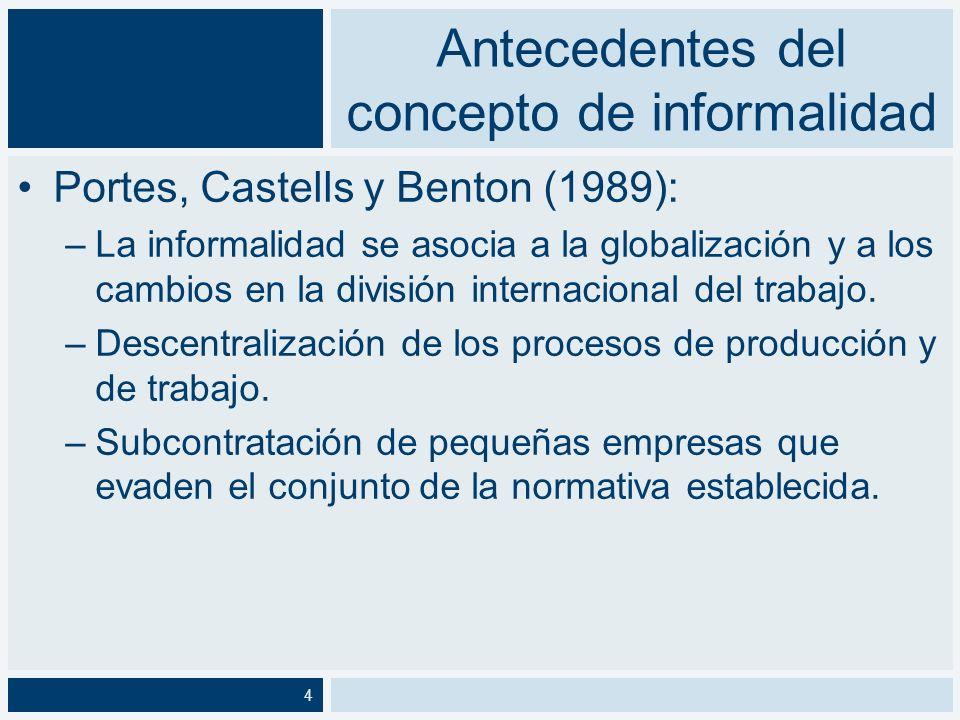 Ampliación del concepto de informalidad 17° Conferencia Internacional de Estadísticos del Trabajo - OIT: –Economía informal: Trabajo en las unidades productivas informales.