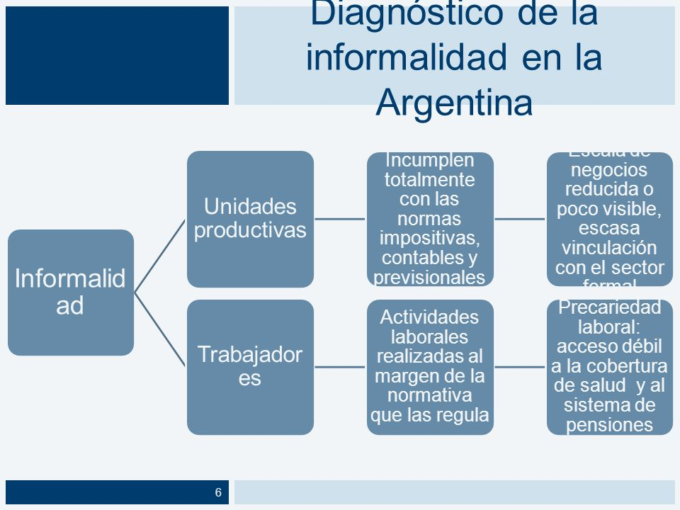 El eje en el trabajo informal Promedio de ingresos de la ocupación principal.