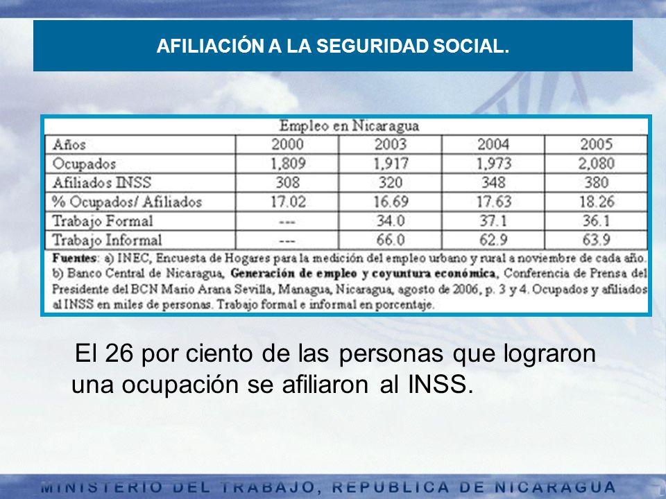AFILIACIÓN A LA SEGURIDAD SOCIAL. El 26 por ciento de las personas que lograron una ocupación se afiliaron al INSS.