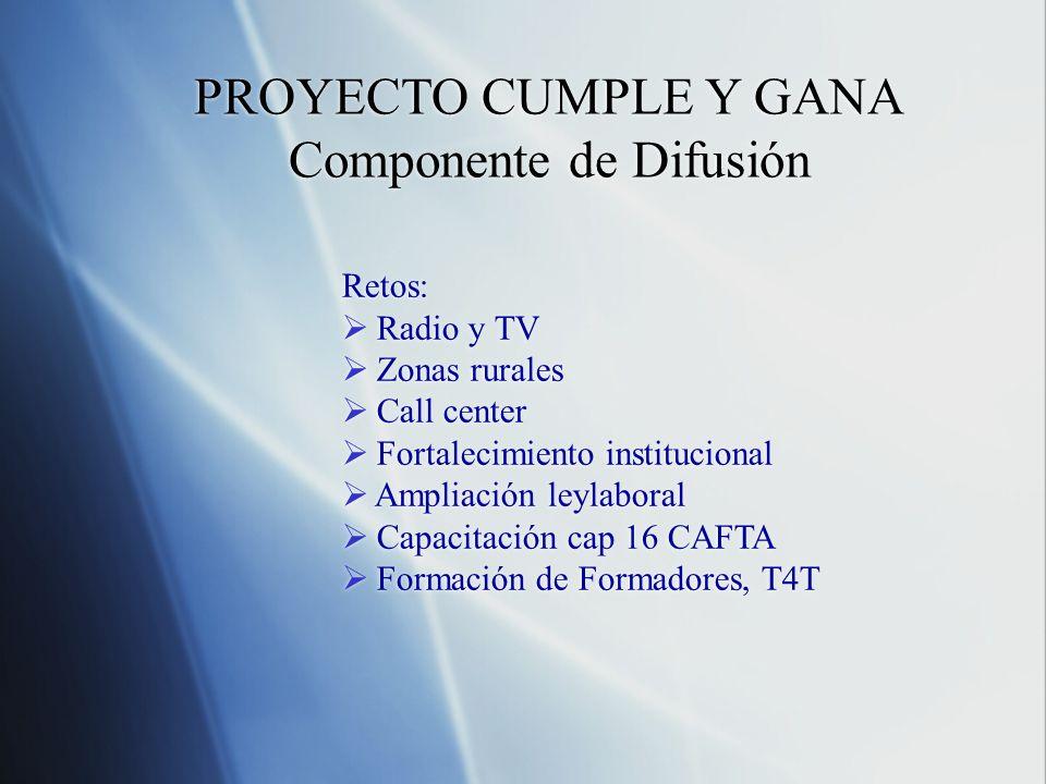 PROYECTO CUMPLE Y GANA Componente de Difusión Retos: Radio y TV Zonas rurales Call center Fortalecimiento institucional Ampliación leylaboral Capacita