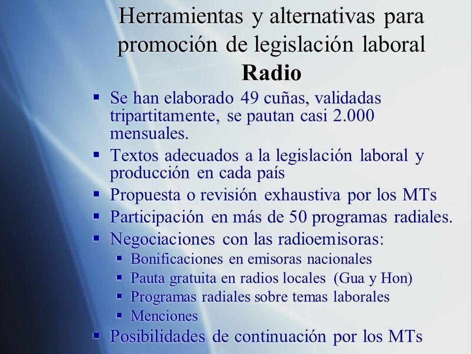 Herramientas y alternativas para promoción de legislación laboral Radio Se han elaborado 49 cuñas, validadas tripartitamente, se pautan casi 2.000 men