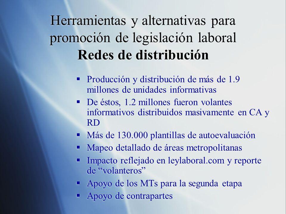 Herramientas y alternativas para promoción de legislación laboral Redes de distribución Producción y distribución de más de 1.9 millones de unidades i