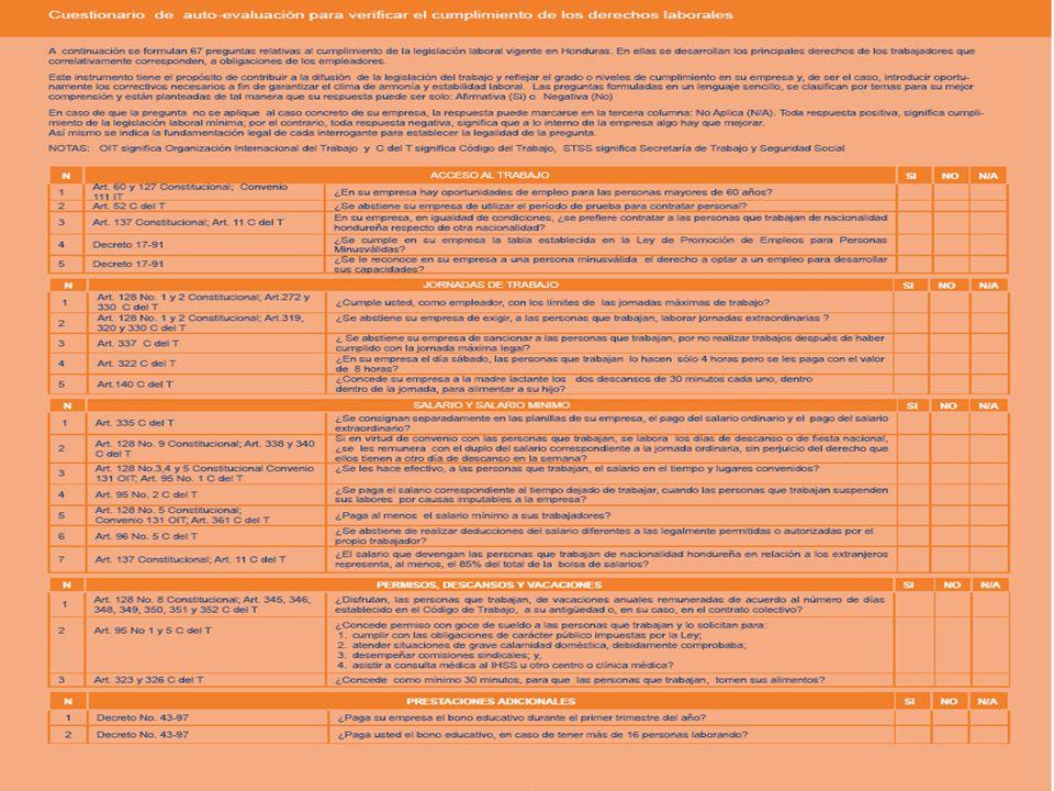 Herramientas y alternativas para promoción de legislación laboral Redes de distribución-alianzas Honduras: Educatodos Red de cobertura de más de 100 mil estudiantes, todo el territorio nacional Apertura para enfatizar tema laboral Posibilidades de continuar esta relación con STSS Unidad móvil: Se ha utilizado para distribuir 2.300 materiales El Salvador: Seguro Social Red de cobertura de más de 30 mil empleadores, todo el territorio nacional Apertura para incluir tema laboral Posibilidades de continuar esta relación con STSS Honduras: Educatodos Red de cobertura de más de 100 mil estudiantes, todo el territorio nacional Apertura para enfatizar tema laboral Posibilidades de continuar esta relación con STSS Unidad móvil: Se ha utilizado para distribuir 2.300 materiales El Salvador: Seguro Social Red de cobertura de más de 30 mil empleadores, todo el territorio nacional Apertura para incluir tema laboral Posibilidades de continuar esta relación con STSS