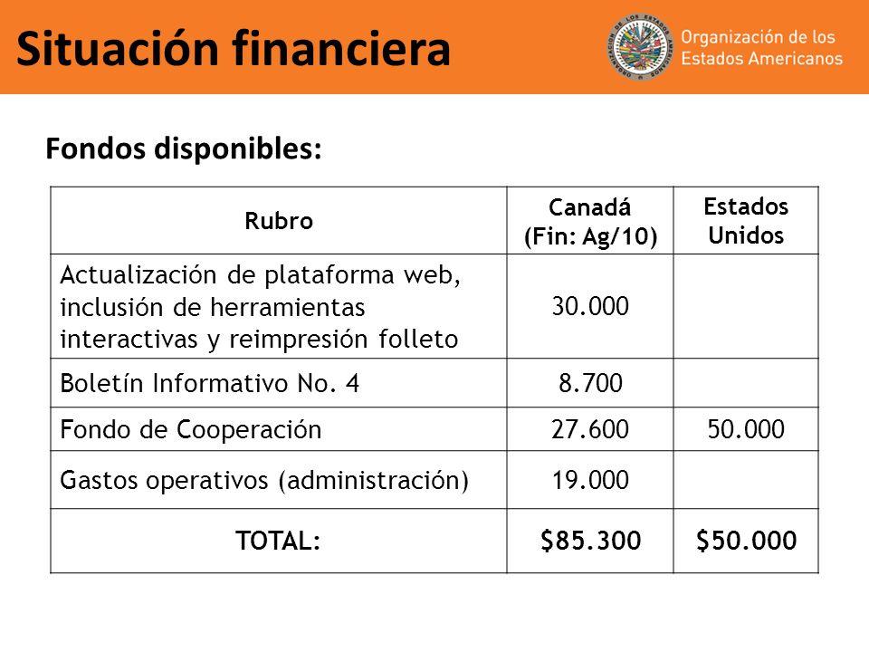 Situación financiera Fondos disponibles: Rubro Canad á (Fin: Ag/10) Estados Unidos Actualizaci ó n de plataforma web, inclusi ó n de herramientas inte
