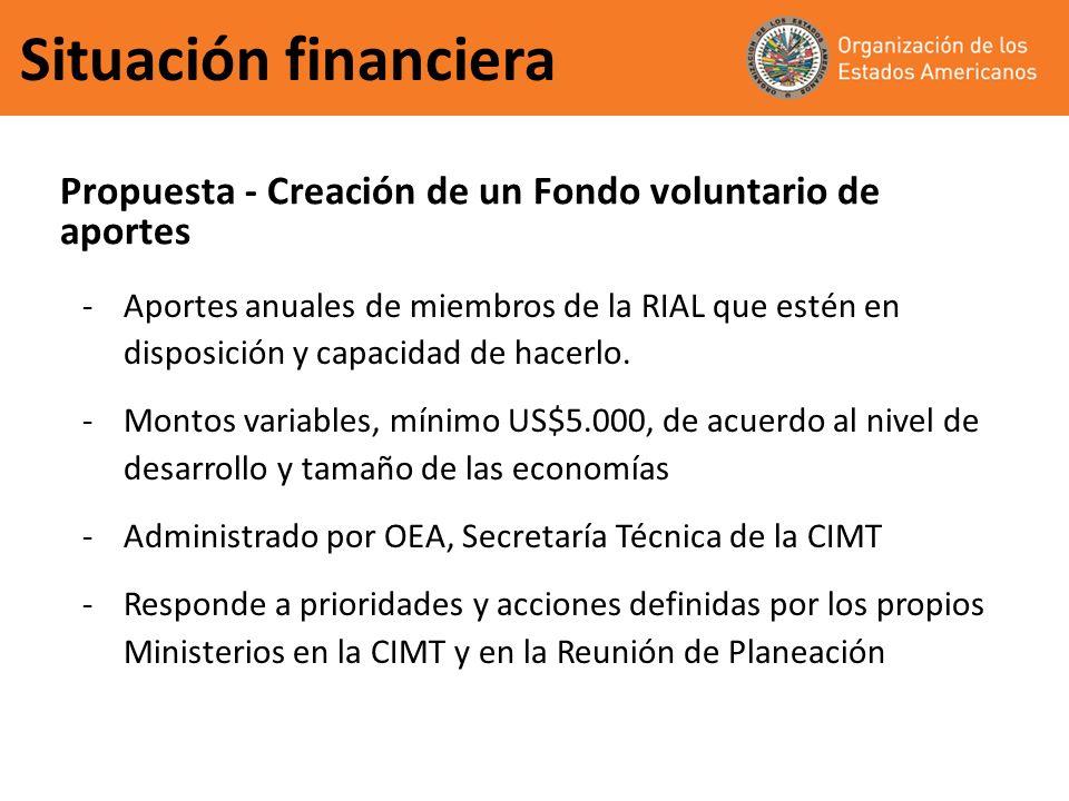 Situación financiera Propuesta - Creación de un Fondo voluntario de aportes -Aportes anuales de miembros de la RIAL que estén en disposición y capacidad de hacerlo.