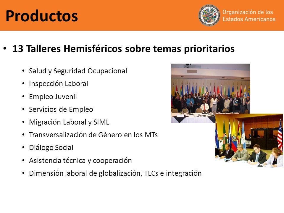 Productos 13 Talleres Hemisféricos sobre temas prioritarios Salud y Seguridad Ocupacional Inspección Laboral Empleo Juvenil Servicios de Empleo Migración Laboral y SIML Transversalización de Género en los MTs Diálogo Social Asistencia técnica y cooperación Dimensión laboral de globalización, TLCs e integración