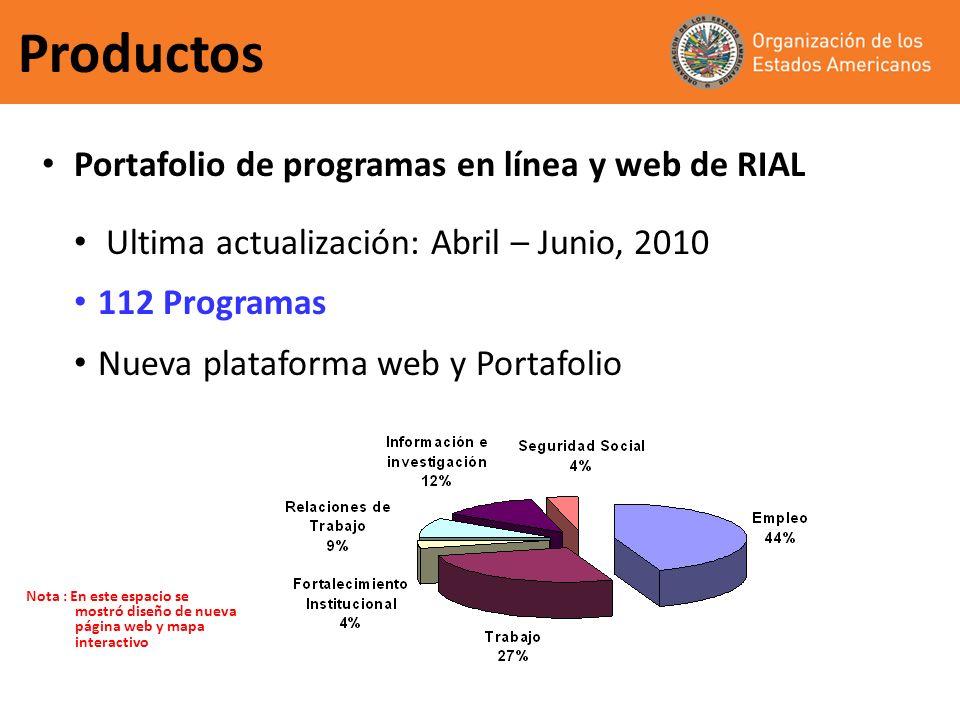 Productos Portafolio de programas en línea y web de RIAL Ultima actualización: Abril – Junio, 2010 112 Programas Nueva plataforma web y Portafolio Nota : En este espacio se mostró diseño de nueva página web y mapa interactivo