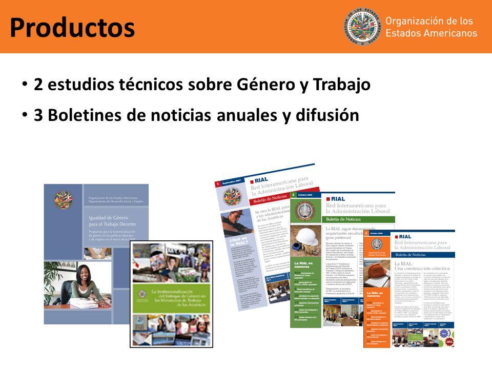 Productos 2 estudios técnicos sobre Género y Trabajo 3 Boletines de noticias anuales y difusión