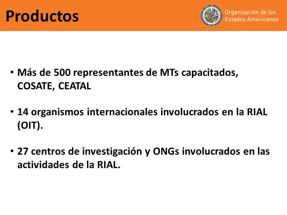 Productos Más de 500 representantes de MTs capacitados, COSATE, CEATAL 14 organismos internacionales involucrados en la RIAL (OIT). 27 centros de inve
