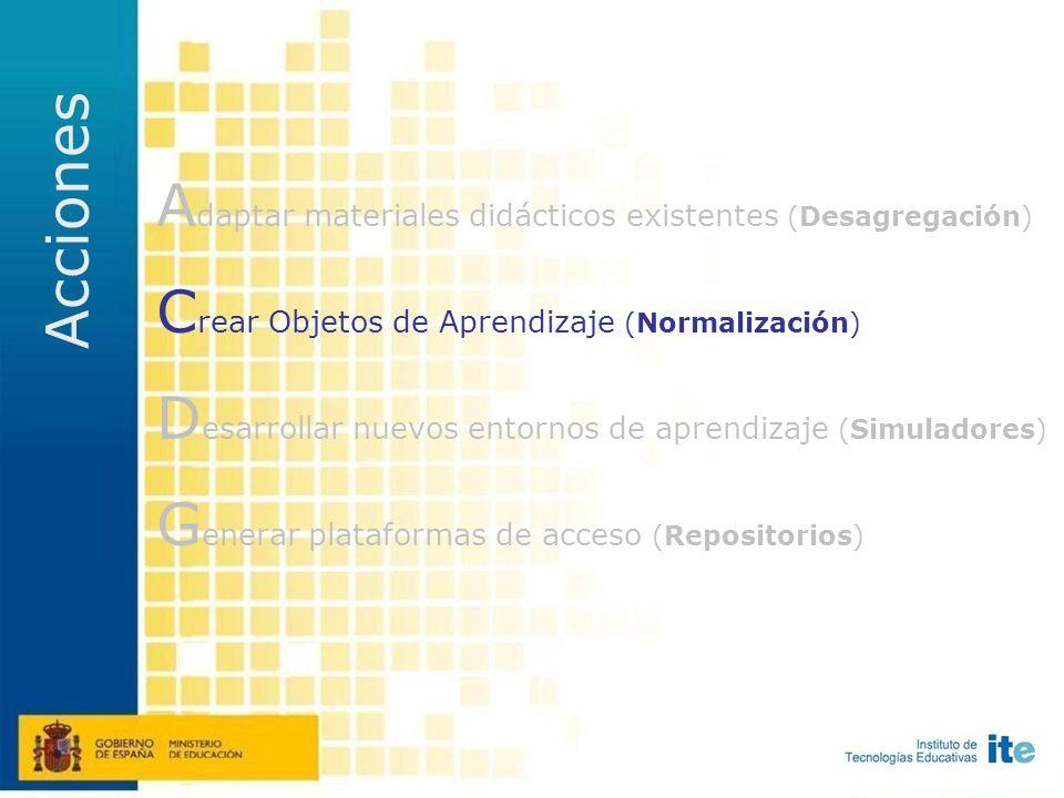 nºProyectoOA+SD Producción 1Ales 119 ITE 2Alquimia 191 ITE+CC.AA.