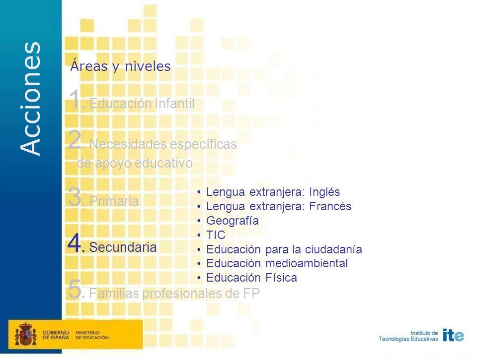 Matemáticas Conocimiento del Medio Lengua Castellana Educación Artística Lengua extranjera: inglés Acciones 1.