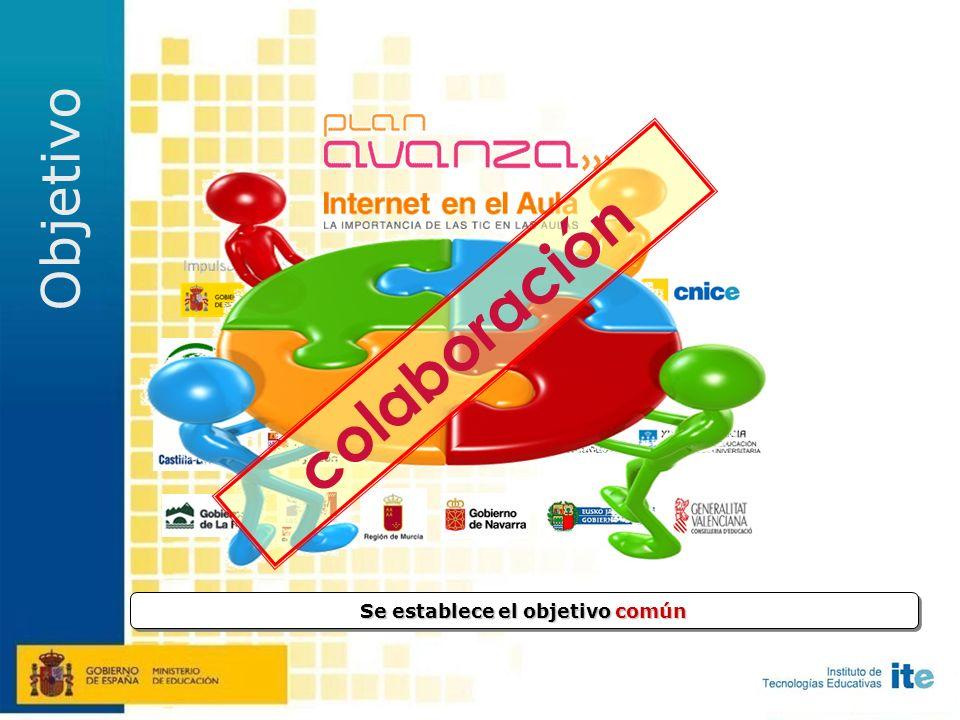 colaboración Se establece el objetivo común Objetivo
