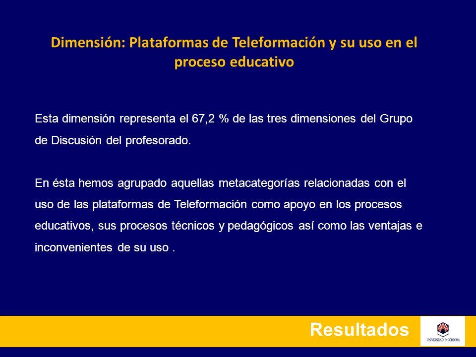 Resultados Dimensión: Plataformas de Teleformación y su uso en el proceso educativo Esta dimensión representa el 67,2 % de las tres dimensiones del Gr