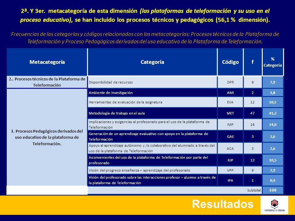 Resultados 2ª. Y 3er. metacategoría de esta dimensión (las plataformas de teleformación y su uso en el proceso educativo), se han incluido los proceso