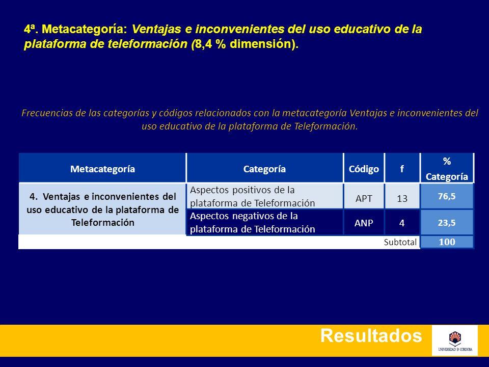 Resultados 4ª. Metacategoría: Ventajas e inconvenientes del uso educativo de la plataforma de teleformación (8,4 % dimensión). MetacategoríaCategoríaC