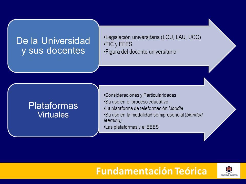 Fundamentación Teórica Legislación universitaria (LOU, LAU, UCO) TIC y EEES Figura del docente universitario De la Universidad y sus docentes Consider