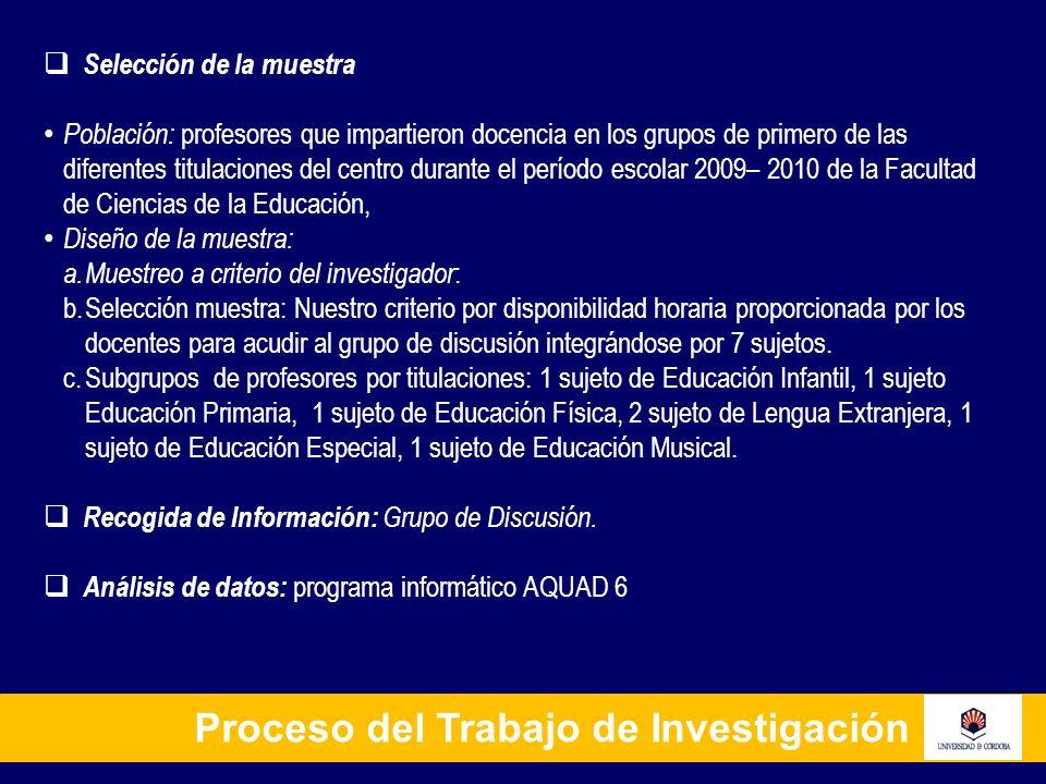 Proceso del Trabajo de Investigación Selección de la muestra Población: profesores que impartieron docencia en los grupos de primero de las diferentes