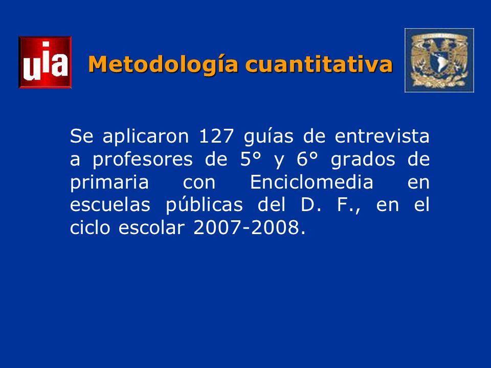 Metodología cuantitativa Se aplicaron 127 guías de entrevista a profesores de 5° y 6° grados de primaria con Enciclomedia en escuelas públicas del D.