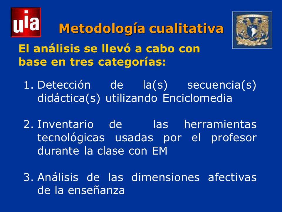 El análisis se llevó a cabo con base en tres categorías: Metodología cualitativa 1.Detección de la(s) secuencia(s) didáctica(s) utilizando Enciclomedia 2.Inventario de las herramientas tecnológicas usadas por el profesor durante la clase con EM 3.Análisis de las dimensiones afectivas de la enseñanza