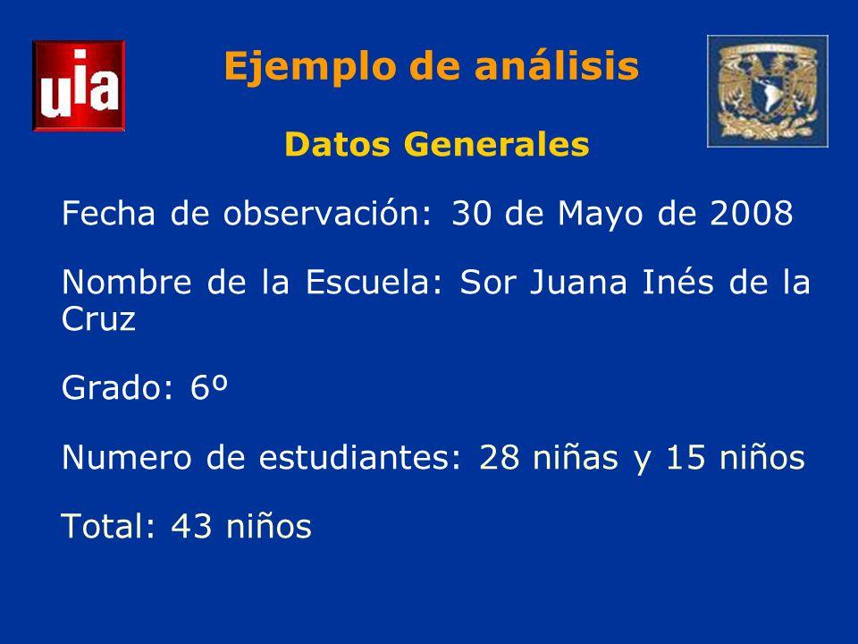 Datos Generales Fecha de observación: 30 de Mayo de 2008 Nombre de la Escuela: Sor Juana Inés de la Cruz Grado: 6º Numero de estudiantes: 28 niñas y 15 niños Total: 43 niños Ejemplo de análisis