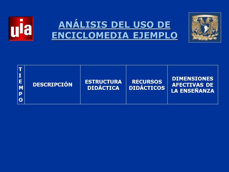 ANÁLISIS DEL USO DE ENCICLOMEDIA EJEMPLO ANÁLISIS DEL USO DE ENCICLOMEDIA EJEMPLO TIEMPOTIEMPO DESCRIPCIÓN ESTRUCTURA DIDÁCTICA RECURSOS DIDÁCTICOS DIMENSIONES AFECTIVAS DE LA ENSEÑANZA