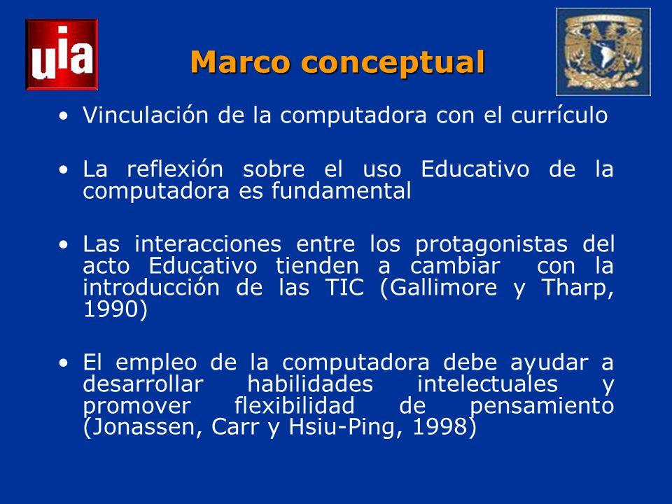 Vinculación de la computadora con el currículo La reflexión sobre el uso Educativo de la computadora es fundamental Las interacciones entre los protagonistas del acto Educativo tienden a cambiar con la introducción de las TIC (Gallimore y Tharp, 1990) El empleo de la computadora debe ayudar a desarrollar habilidades intelectuales y promover flexibilidad de pensamiento (Jonassen, Carr y Hsiu-Ping, 1998) Marco conceptual