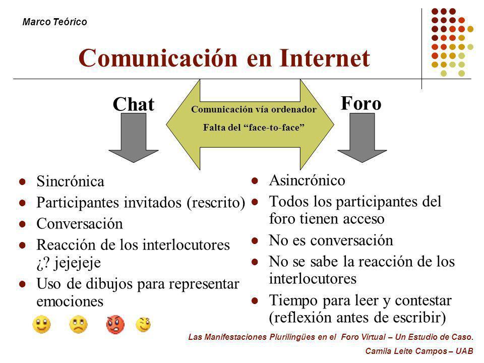 Comunicación en Internet Chat Sincrónica Participantes invitados (rescrito) Conversación Reacción de los interlocutores ¿? jejejeje Uso de dibujos par