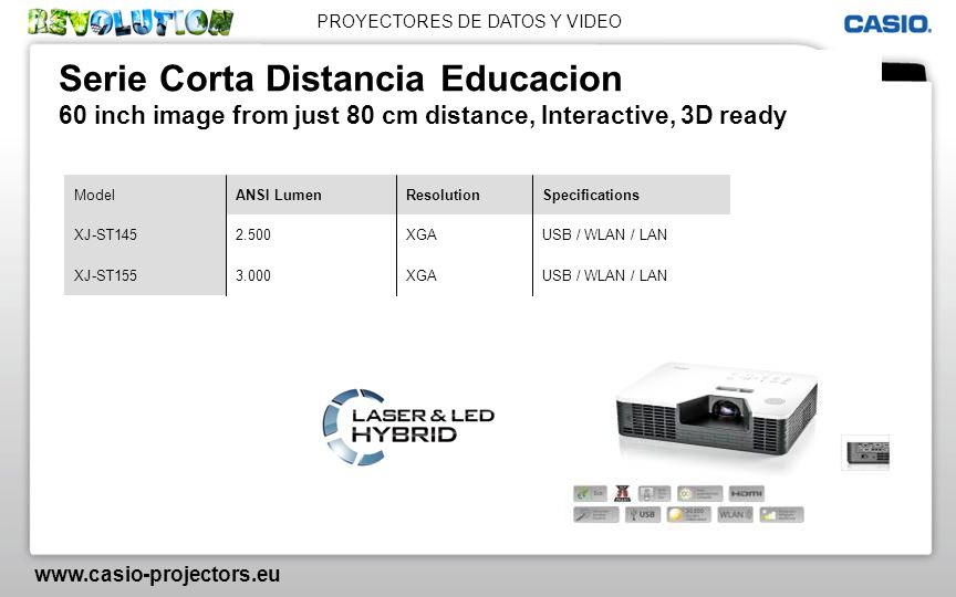 PROYECTORES DE DATOS Y VIDEO www.casio-projectors.eu Serie Corta Distancia Educacion 60 inch image from just 80 cm distance, Interactive, 3D ready ModelANSI LumenResolutionSpecifications XJ-ST1452.500XGAUSB / WLAN / LAN XJ-ST1553.000XGAUSB / WLAN / LAN