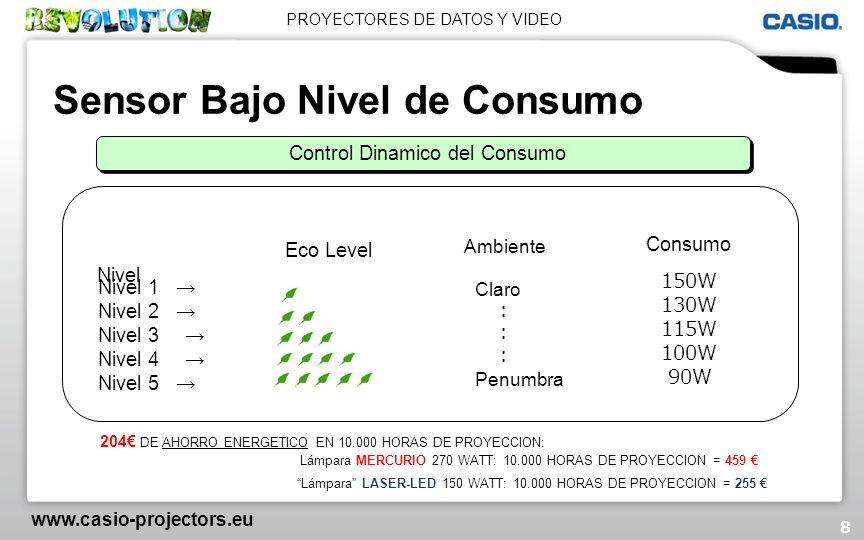 PROYECTORES DE DATOS Y VIDEO www.casio-projectors.eu Nivel 1 Nivel 2 Nivel 3 Nivel 4 Nivel 5 8 Consumo Ambiente 150W 130W 115W 100W 90W Control Dinami