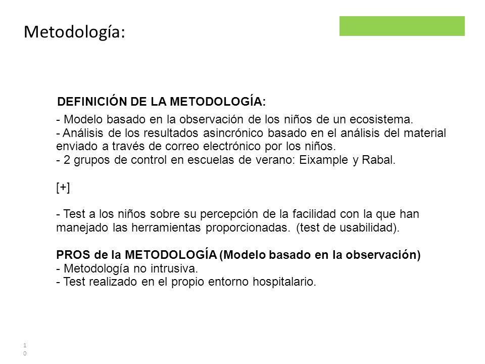 Parsley project Metodología: 10 DEFINICIÓN DE LA METODOLOGÍA: - Modelo basado en la observación de los niños de un ecosistema. - Análisis de los resul