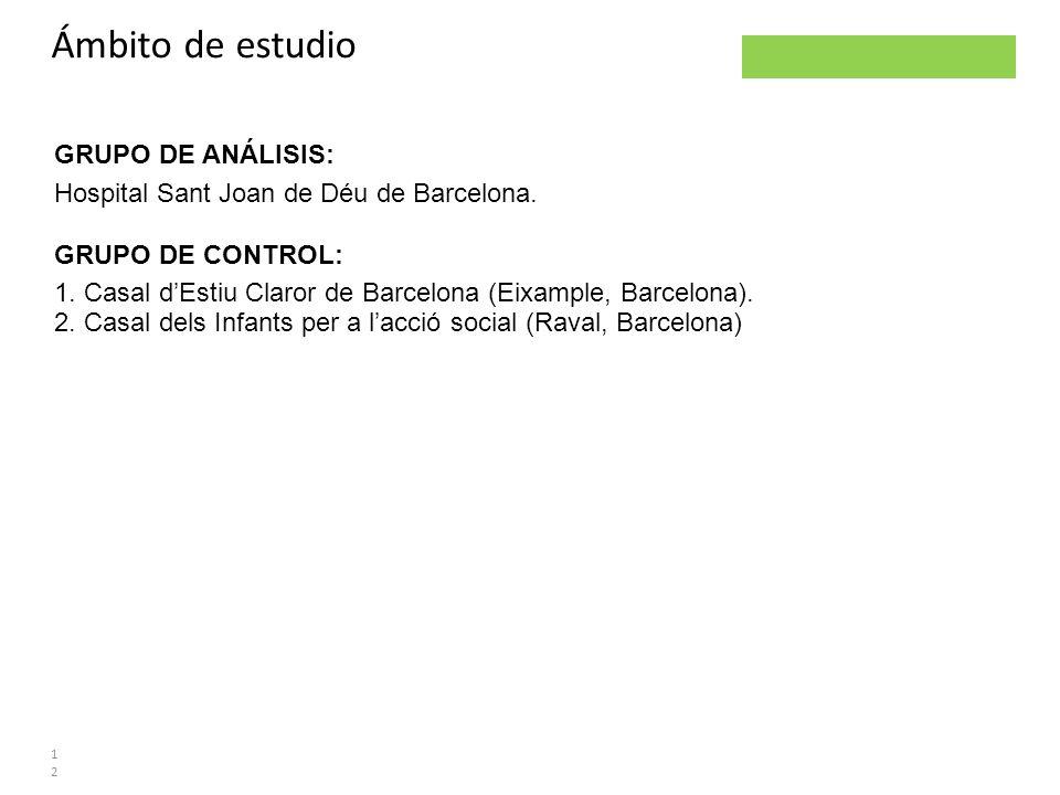 Parsley project Ámbito de estudio 12 GRUPO DE ANÁLISIS: Hospital Sant Joan de Déu de Barcelona. GRUPO DE CONTROL: 1. Casal dEstiu Claror de Barcelona
