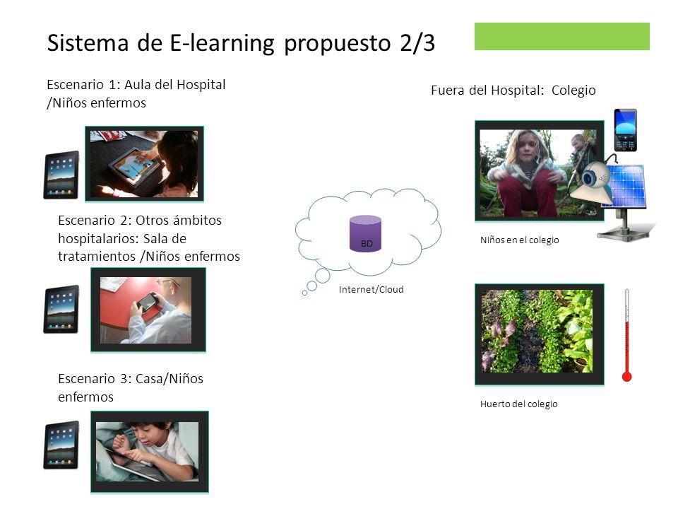 Parsley project BD Sistema de E-learning propuesto 2/3 Internet/Cloud Niños en el colegio Huerto del colegio Fuera del Hospital: Colegio Escenario 1: