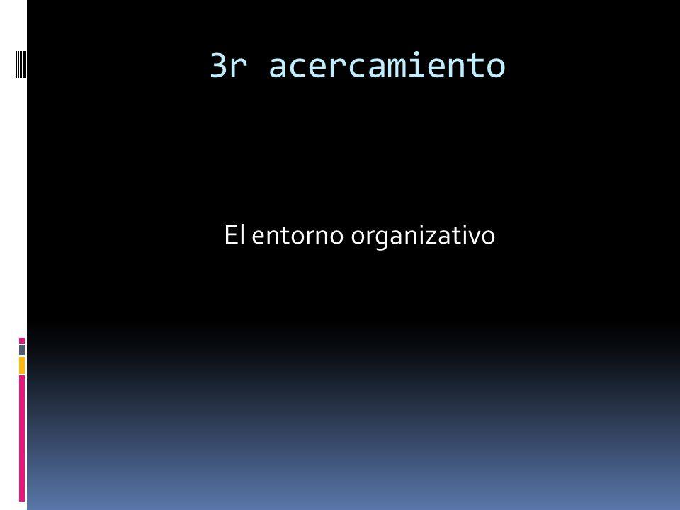 3r acercamiento El entorno organizativo