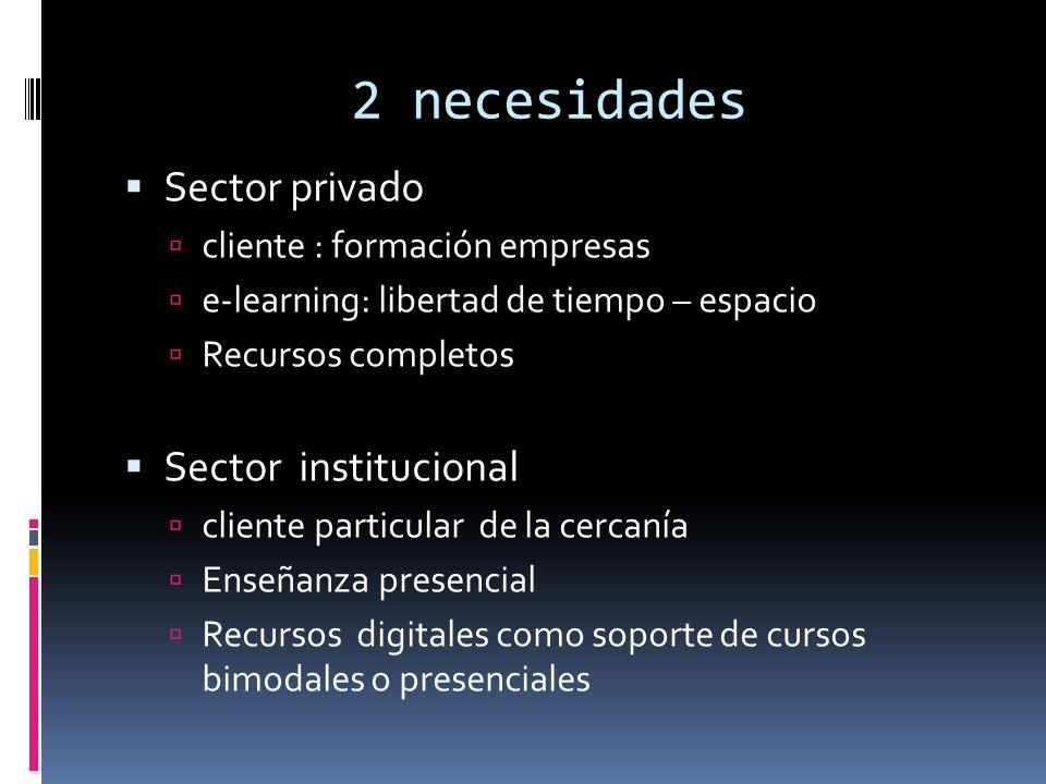 2 necesidades Sector privado cliente : formación empresas e-learning: libertad de tiempo – espacio Recursos completos Sector institucional cliente particular de la cercanía Enseñanza presencial Recursos digitales como soporte de cursos bimodales o presenciales