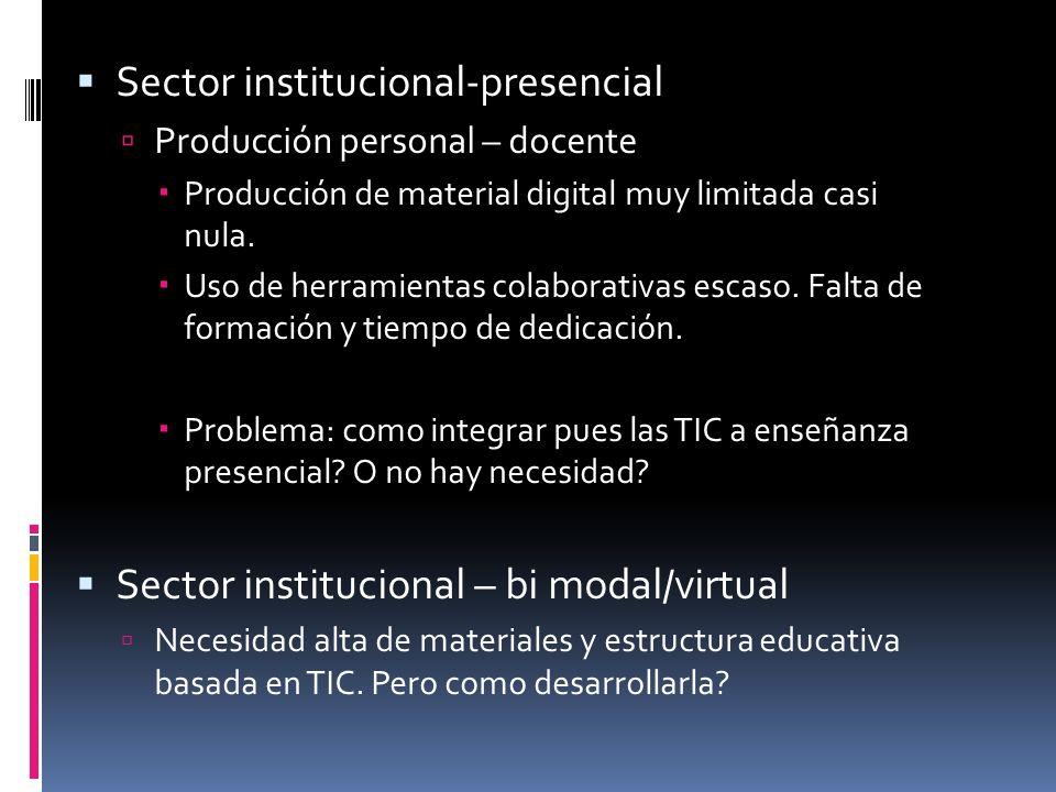 Sector institucional-presencial Producción personal – docente Producción de material digital muy limitada casi nula.