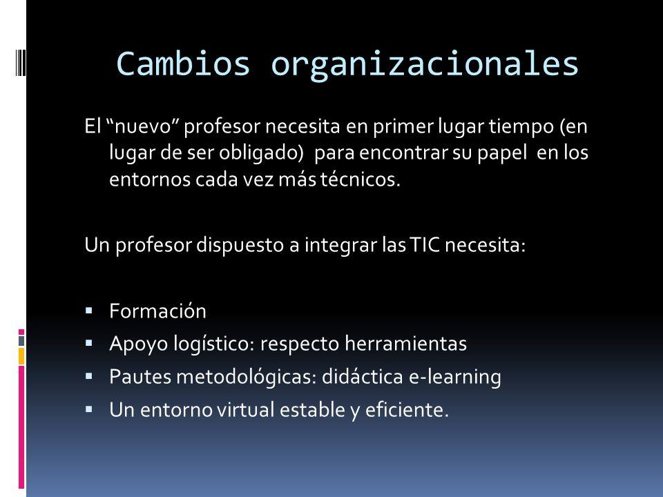 Cambios organizacionales El nuevo profesor necesita en primer lugar tiempo (en lugar de ser obligado) para encontrar su papel en los entornos cada vez más técnicos.