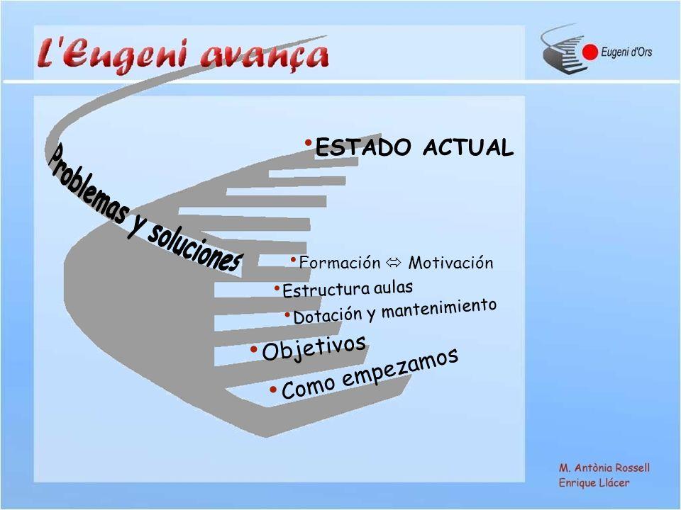 Como empezamos Objetivos Estructura aulas ESTADO ACTUAL Formación Motivación Dotación y mantenimiento